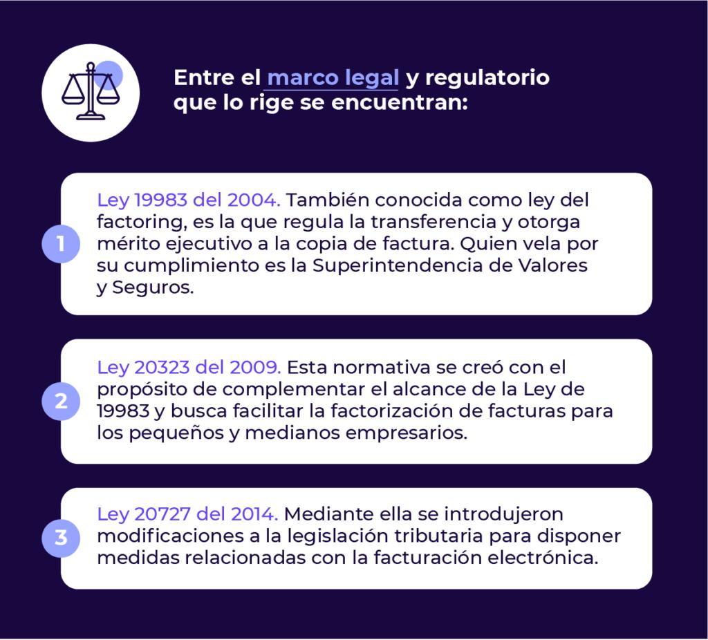 Marco legal del factoring en Chile.