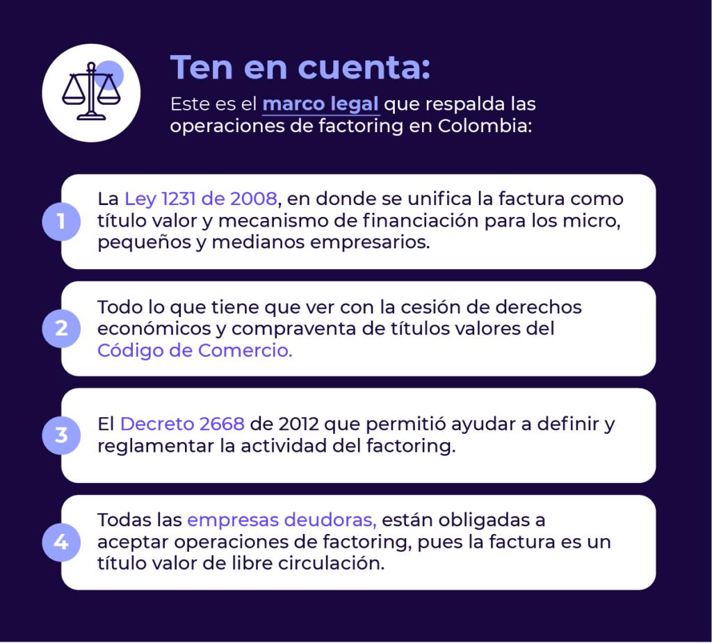 Marco legal del factoring en Colombia.